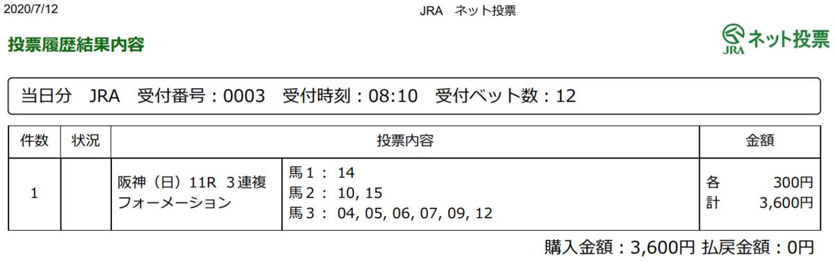 f:id:onix-oniku:20200712081258p:plain