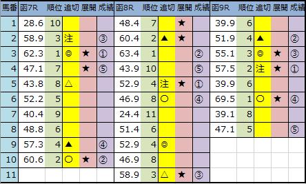 f:id:onix-oniku:20200712143722p:plain