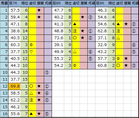 f:id:onix-oniku:20200712143913p:plain