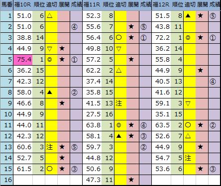 f:id:onix-oniku:20200712165027p:plain