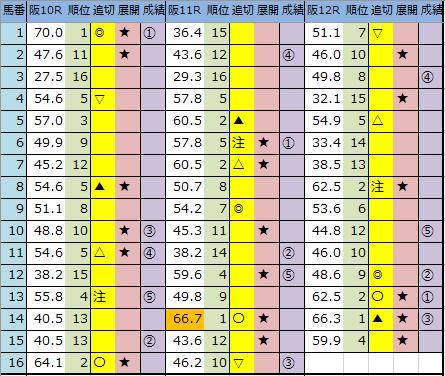 f:id:onix-oniku:20200712165747p:plain