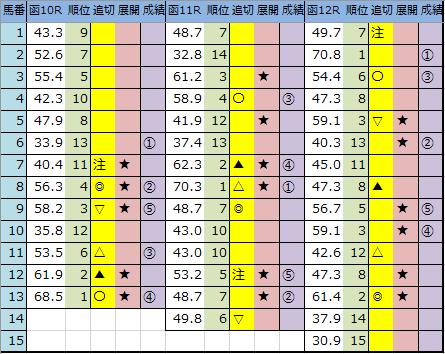 f:id:onix-oniku:20200712170121p:plain