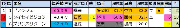 f:id:onix-oniku:20200716192043p:plain