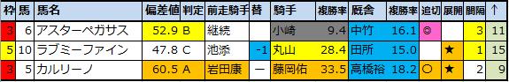 f:id:onix-oniku:20200716192225p:plain