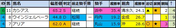 f:id:onix-oniku:20200716192335p:plain