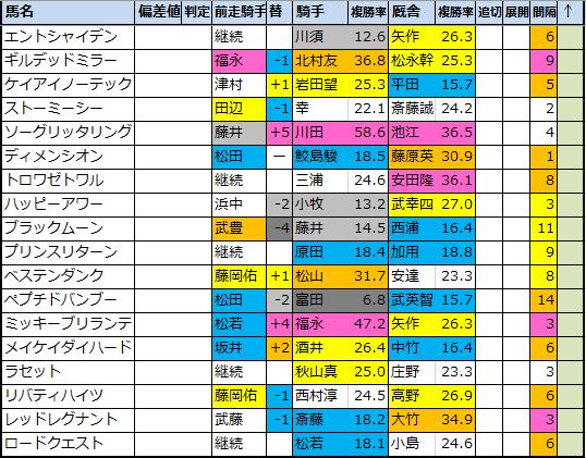 f:id:onix-oniku:20200716200713p:plain