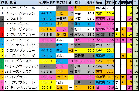 f:id:onix-oniku:20200716201142p:plain