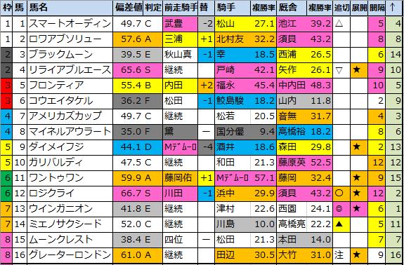 f:id:onix-oniku:20200716201237p:plain