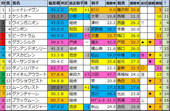 f:id:onix-oniku:20200716201326p:plain
