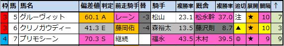 f:id:onix-oniku:20200716202935p:plain