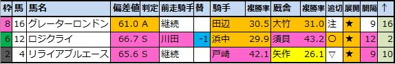 f:id:onix-oniku:20200716203100p:plain
