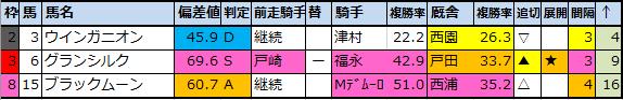 f:id:onix-oniku:20200716203207p:plain