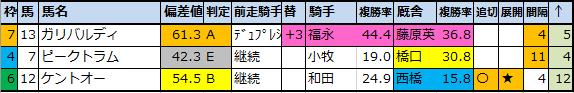 f:id:onix-oniku:20200716203337p:plain