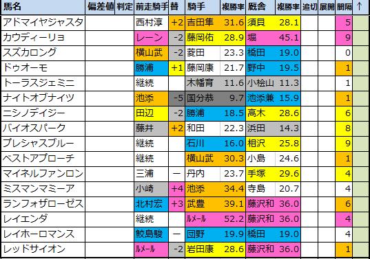 f:id:onix-oniku:20200716215549p:plain