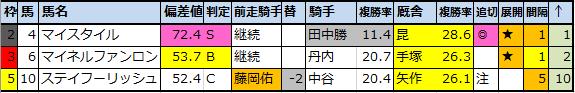 f:id:onix-oniku:20200716222428p:plain