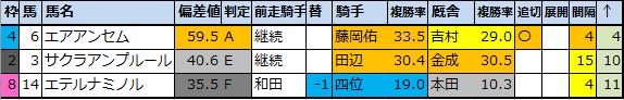 f:id:onix-oniku:20200716222540p:plain