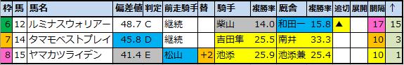 f:id:onix-oniku:20200716222641p:plain