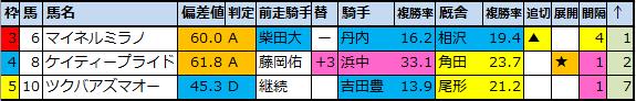 f:id:onix-oniku:20200716222800p:plain