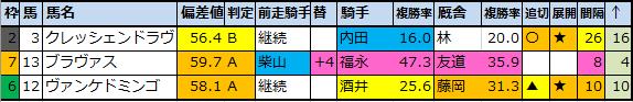 f:id:onix-oniku:20200717094837p:plain