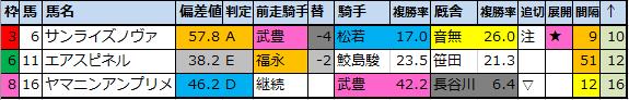 f:id:onix-oniku:20200717100519p:plain