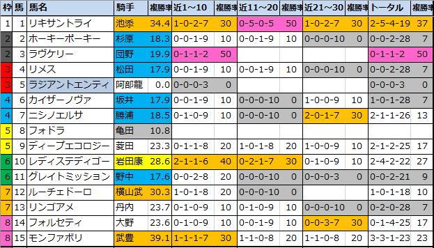 f:id:onix-oniku:20200717174158p:plain