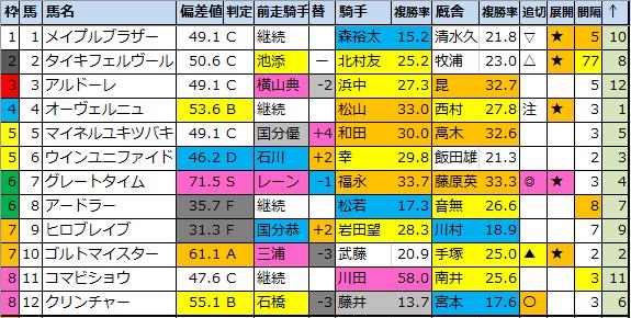 f:id:onix-oniku:20200717190207p:plain