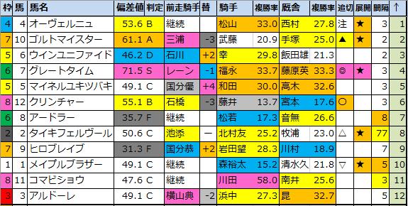 f:id:onix-oniku:20200717190329p:plain