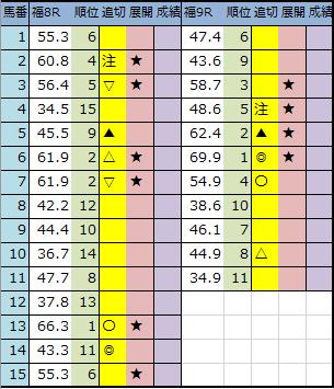 f:id:onix-oniku:20200717202725p:plain