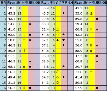 f:id:onix-oniku:20200717202751p:plain
