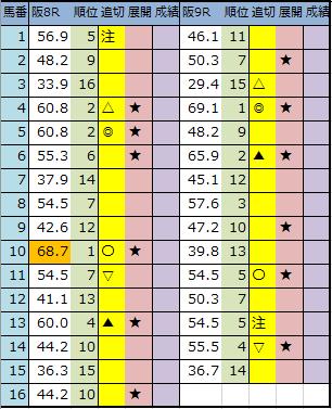 f:id:onix-oniku:20200717202837p:plain