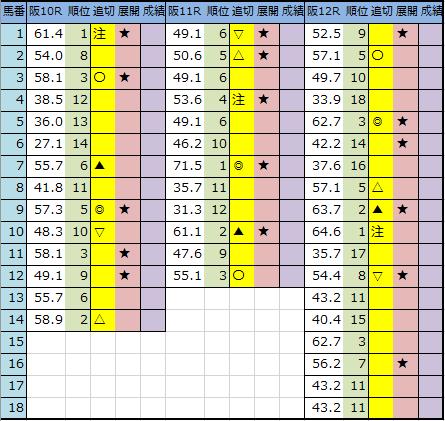 f:id:onix-oniku:20200717202911p:plain