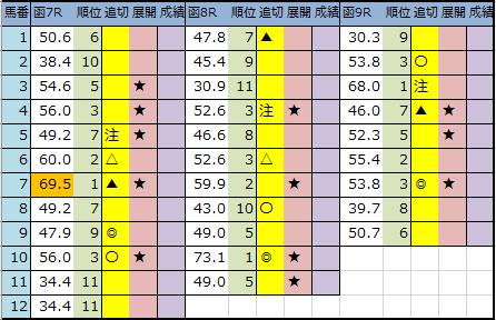 f:id:onix-oniku:20200717202944p:plain