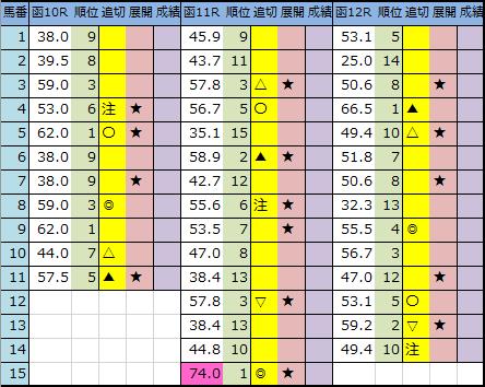 f:id:onix-oniku:20200717203018p:plain