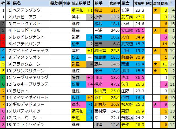 f:id:onix-oniku:20200717211323p:plain