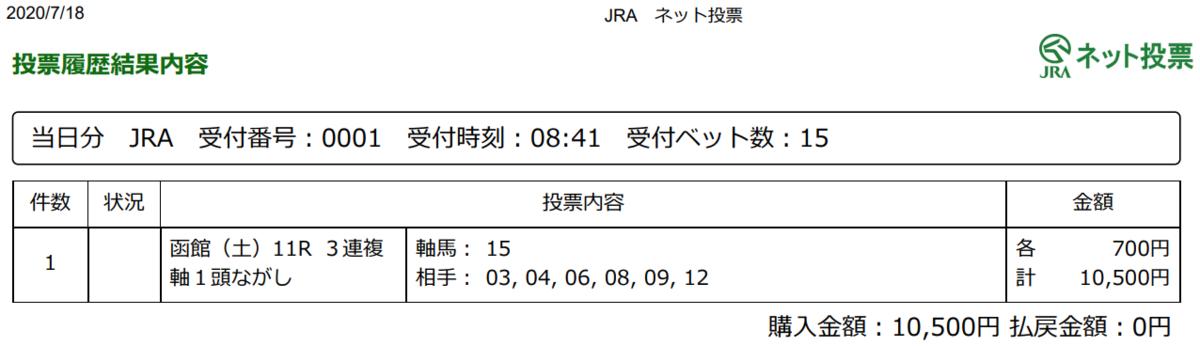 f:id:onix-oniku:20200718084227p:plain