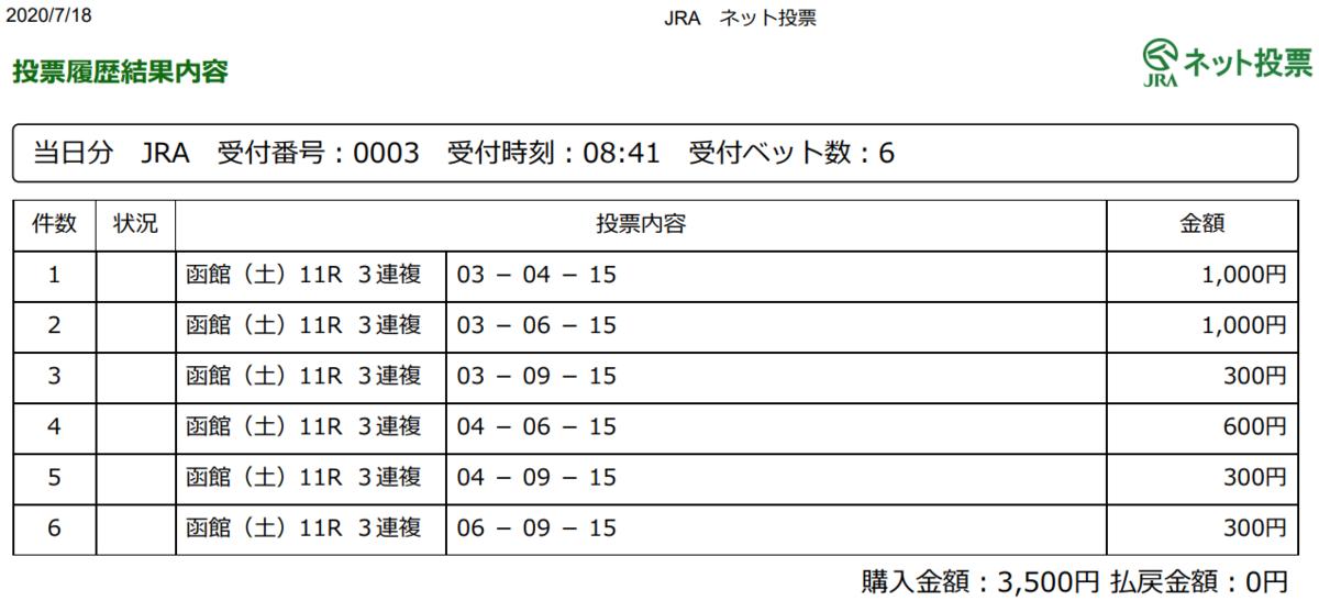f:id:onix-oniku:20200718084341p:plain
