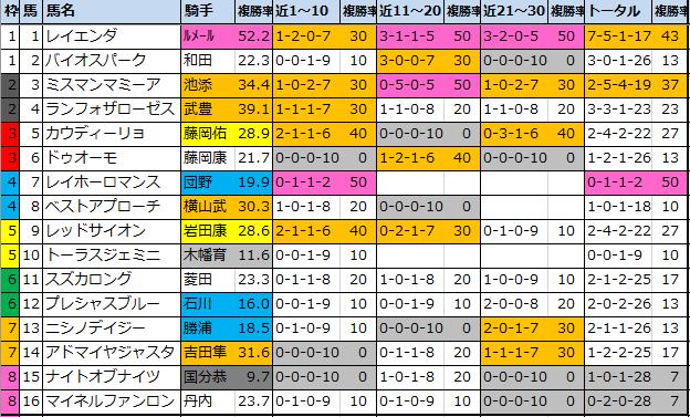 f:id:onix-oniku:20200718113450p:plain