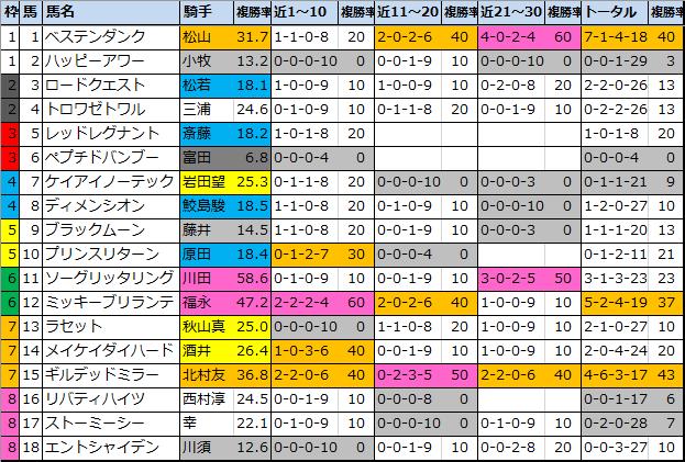 f:id:onix-oniku:20200718115233p:plain