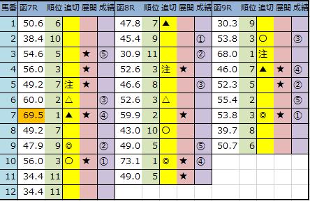 f:id:onix-oniku:20200718142707p:plain