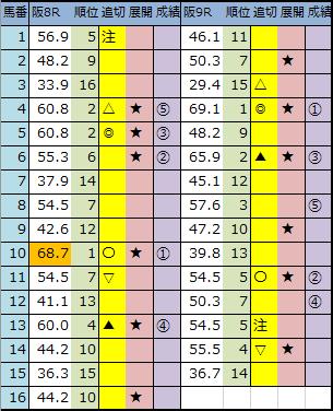 f:id:onix-oniku:20200718143915p:plain