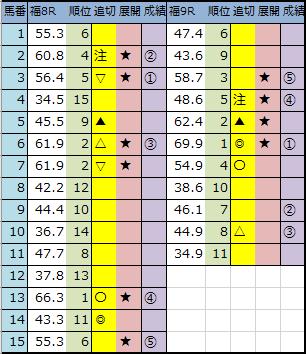 f:id:onix-oniku:20200718144801p:plain
