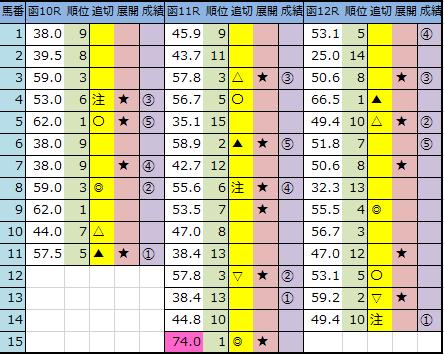f:id:onix-oniku:20200718161458p:plain