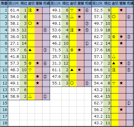 f:id:onix-oniku:20200718162738p:plain