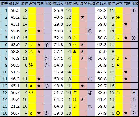 f:id:onix-oniku:20200718164137p:plain