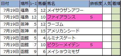 f:id:onix-oniku:20200718202019p:plain