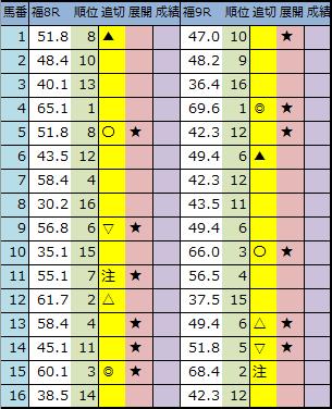 f:id:onix-oniku:20200718202206p:plain