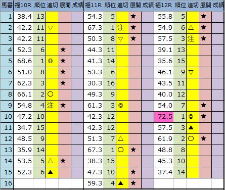 f:id:onix-oniku:20200718202241p:plain
