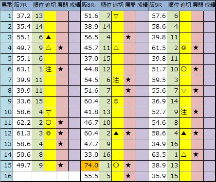 f:id:onix-oniku:20200718202337p:plain