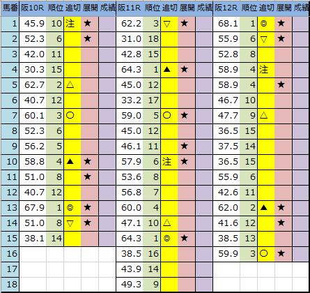 f:id:onix-oniku:20200718202412p:plain