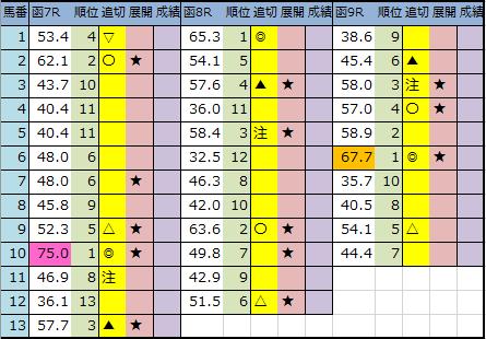 f:id:onix-oniku:20200718202445p:plain